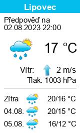 Počasí Lipovec (okres Chrudim) - Slunečno.cz