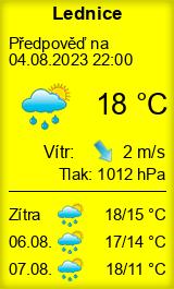 Počasí Lednice na Moravě - Slunečno.cz