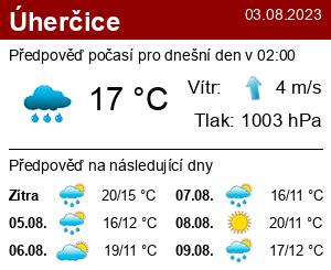 Počasí Úherčice (okres Chrudim) - Slunečno.cz