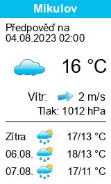 Po�as� Mikulov (okres B�eclav) - Slune�no.cz
