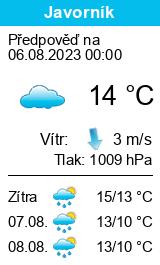 Počasí Javorník (okres Jeseník) - Slunečno.cz