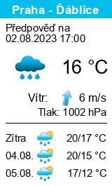 Počasí Praha - Ďáblice - Slunečno.cz