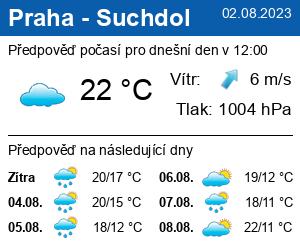 Počasí Praha - Suchdol - Slunečno.cz