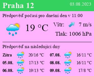 Počasí Praha 12 - Slunečno.cz