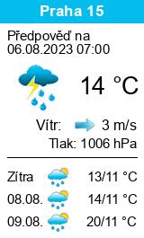 Počasí Praha 15 - Slunečno.cz