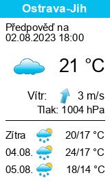Počasí Ostrava-Jih - Slunečno.cz