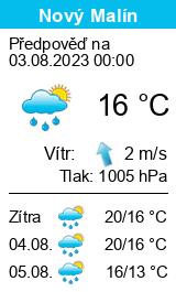 Počasí Nový Malín - Slunečno.cz