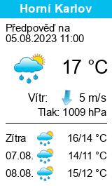 Počasí Horní Karlov dnes i zítra předpověď