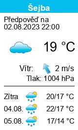 Počasí Šejba dnes i zítra předpověď