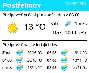 Počasí Postřelmov - Slunečno.cz