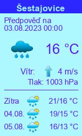 Počasí Šestajovice - Slunečno.cz