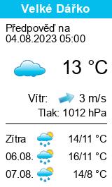 Počasí Velké Dářko - Slunečno.cz