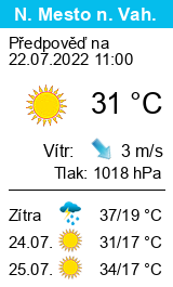 Počasí Nové Mesto nad Váhom - Slunečno.cz