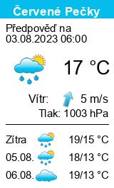 Počasí Červené Pečky - Slunečno.cz