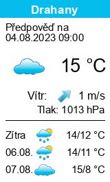 Počasí Drahany - Slunečno.cz