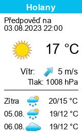 Počasí Holany - Slunečno.cz