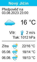 Počasí Nový Jičín - Slunečno.cz