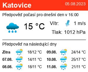 Počasí Katovice - Slunečno.cz