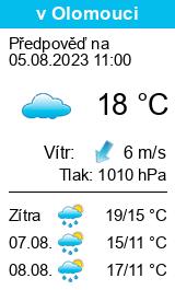 Počasí Olomouc dnes i zítra předpověď
