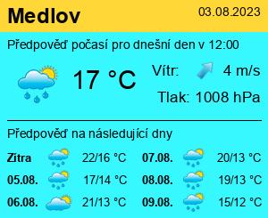 Počasí Medlov (okres Olomouc) - Slunečno.cz
