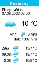 Počasí Pustevny (ski areál) - Slunečno.cz