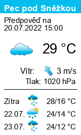 Počasí Pec pod Sněžkou (ski areál) - Slunečno.cz