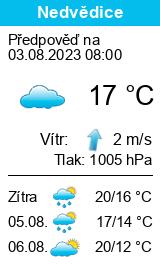 Počasí Nedvědice - Slunečno.cz