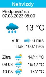 Počasí Nehvizdy - Slunečno.cz