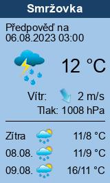 Počasí Smržovka (ski areál) - Slunečno.cz