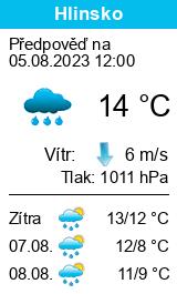 Počasí Hlinsko dnes i zítra předpověď