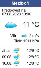 Počasí Meziboří (ski areál) - Slunečno.cz