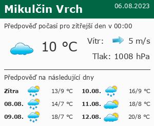Aktuální počasí na Chatě Troják