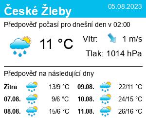 Počasí České Žleby - Slunečno.cz