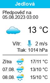 Počasí Jedlová (ski areál) - Slunečno.cz