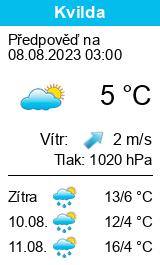 Počasí Kvilda (ski areál) - Slunečno.cz