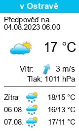 Počasí Ostava dnes i zítra