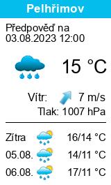 Počasí Pelhřimov - Slunečno.cz