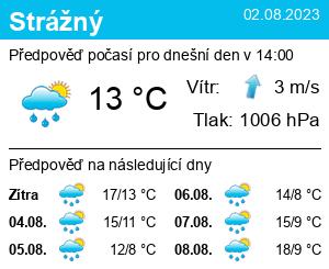 Počasí Strážný - Slunečno.cz