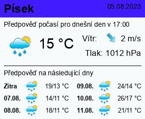 Počasí Písek - Slunečno.cz
