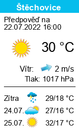 Počasí Štěchovice - Slunečno.cz