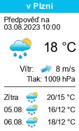 Počasí Plzeň dnes i zítra