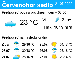 Počasí Červenohorské sedlo - Slunečno.cz