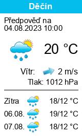 Počasí Děčín - Slunečno.cz