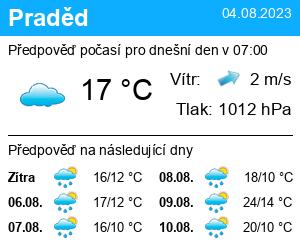 Počasí Praděd - Slunečno.cz