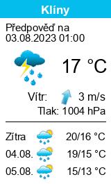 Počasí Klíny (Most) - Slunečno.cz