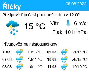 Počasí Říčky v Orlických horách - Slunečno.cz
