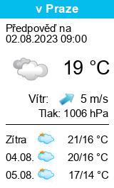 Počasí Uherčice (okres Břeclav) - Slunečno.cz