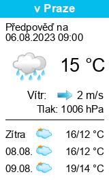 Počasí Praha 7 - Slunečno.cz