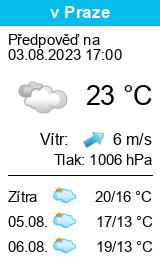 Počasí Hluboká nad Vltavou - Slunečno.cz