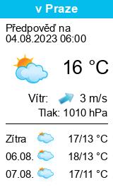 Počasí Hoštka - Slunečno.cz